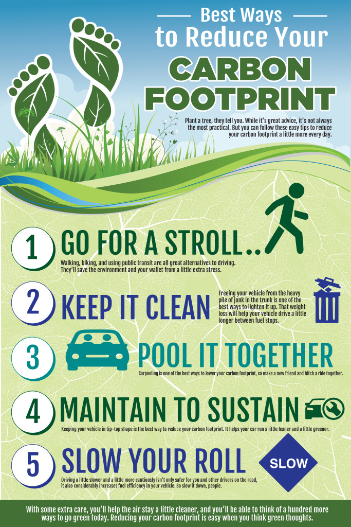 CarbonFootprint_InfoGraphic_4-15
